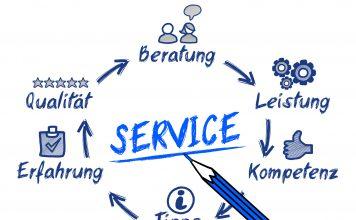 Individuelle Beratung ist eine Dienstleistung, die auch etwas kosten darf. Bildquelle: Fotolia.de