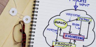 Von der Idee in die Umsetzung - wie ist Orthomol Mental® entstanden? Bildquelle: shutterstock.com