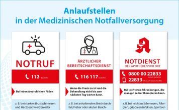 Die wichtigsten Nummern der Notfallversorgung auf einen Blick. Bildquelle: Apothekerverband Nordrhein e. V.